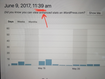 Time on my wordpress ;)